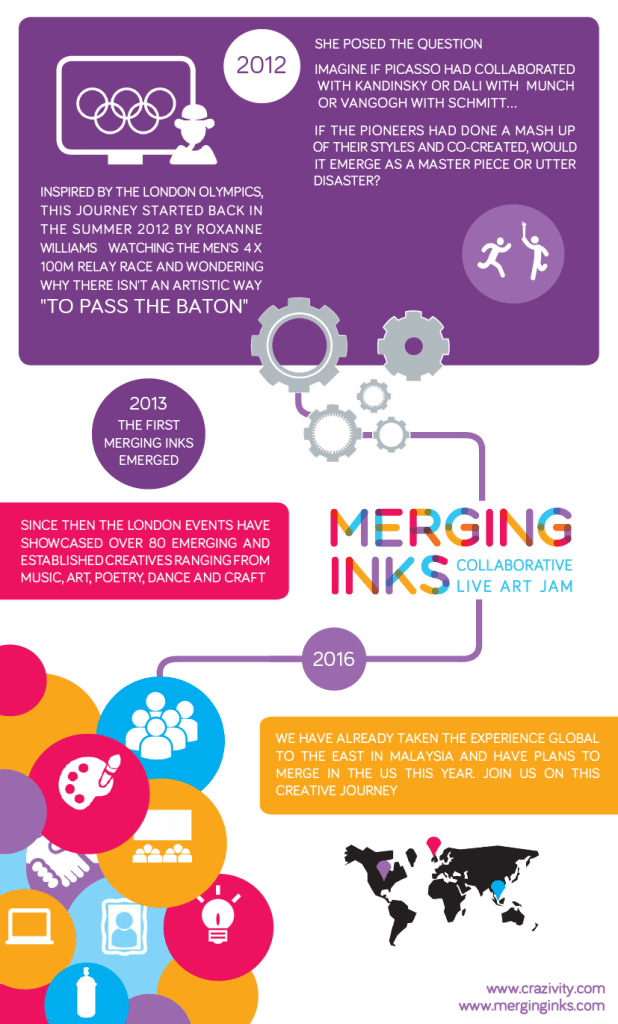 infographic_MergingInks About