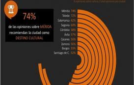 Mérida es la ciudad preferida por los turistas en materia de atractivo cultural
