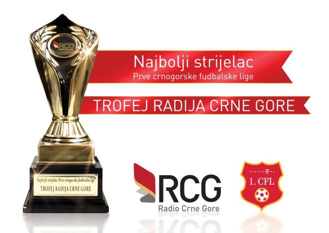 Trofej Radija Crne Gore