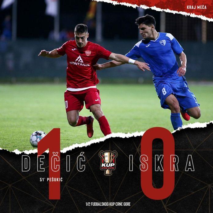 Finale Kupa Crne Gore