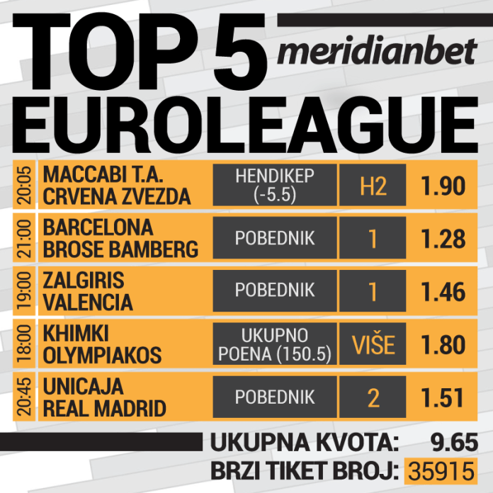 Top 5: Zvezda u hendikepu, Real, Barsa i Žalgiris