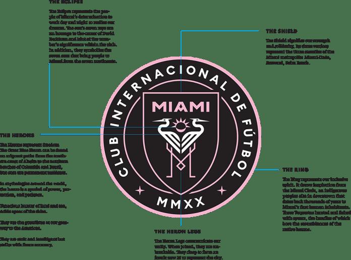 MLS subotom: Stiže Bekamovo čedo – Inter Majami!