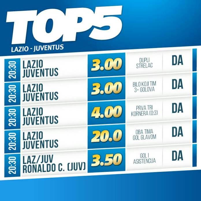 Lacio – Juventus: Dupli strelac, golovi glavom i CR7