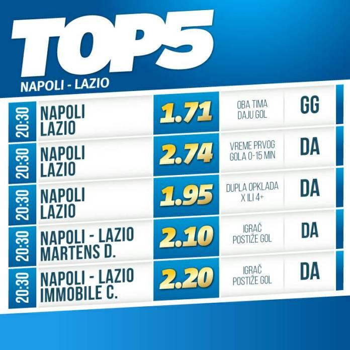 Bonus kvota na Napoli, dupla opklada i duel Mertens – Imobile