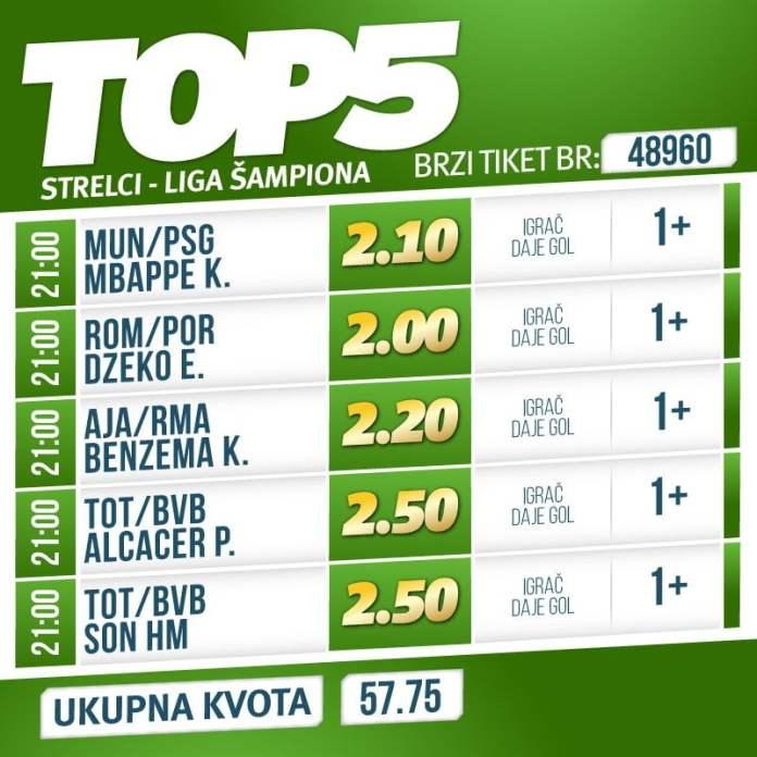 Mbape će utišati Old Traford, Benzema ulazi u novu golgetersku seriju!