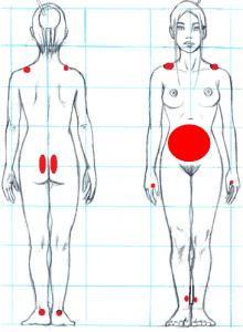 Puntos de presión prohibidos durante el embarazo