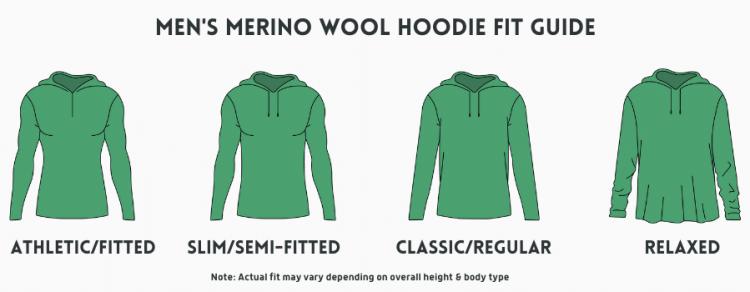Men's Merino Wool Hoodie Fit Guide