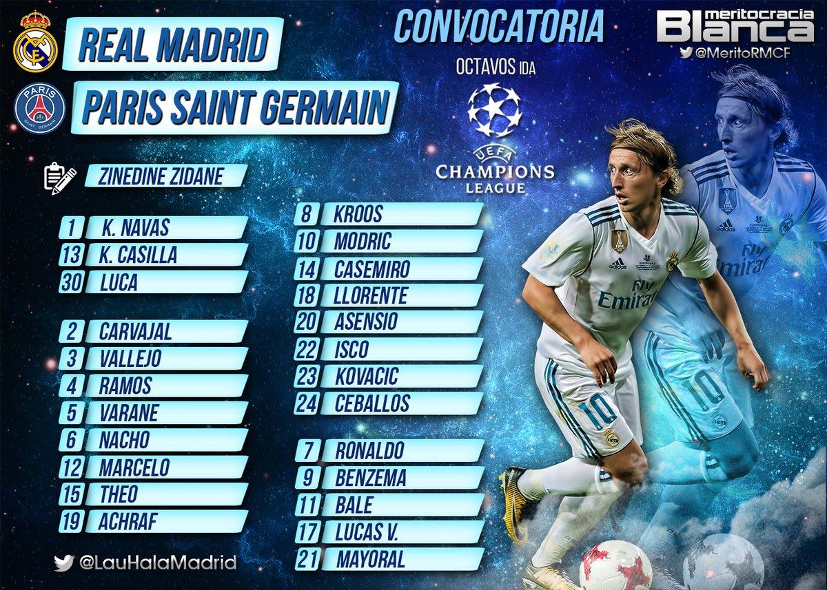 Convocatoria Real Madrid-PSG