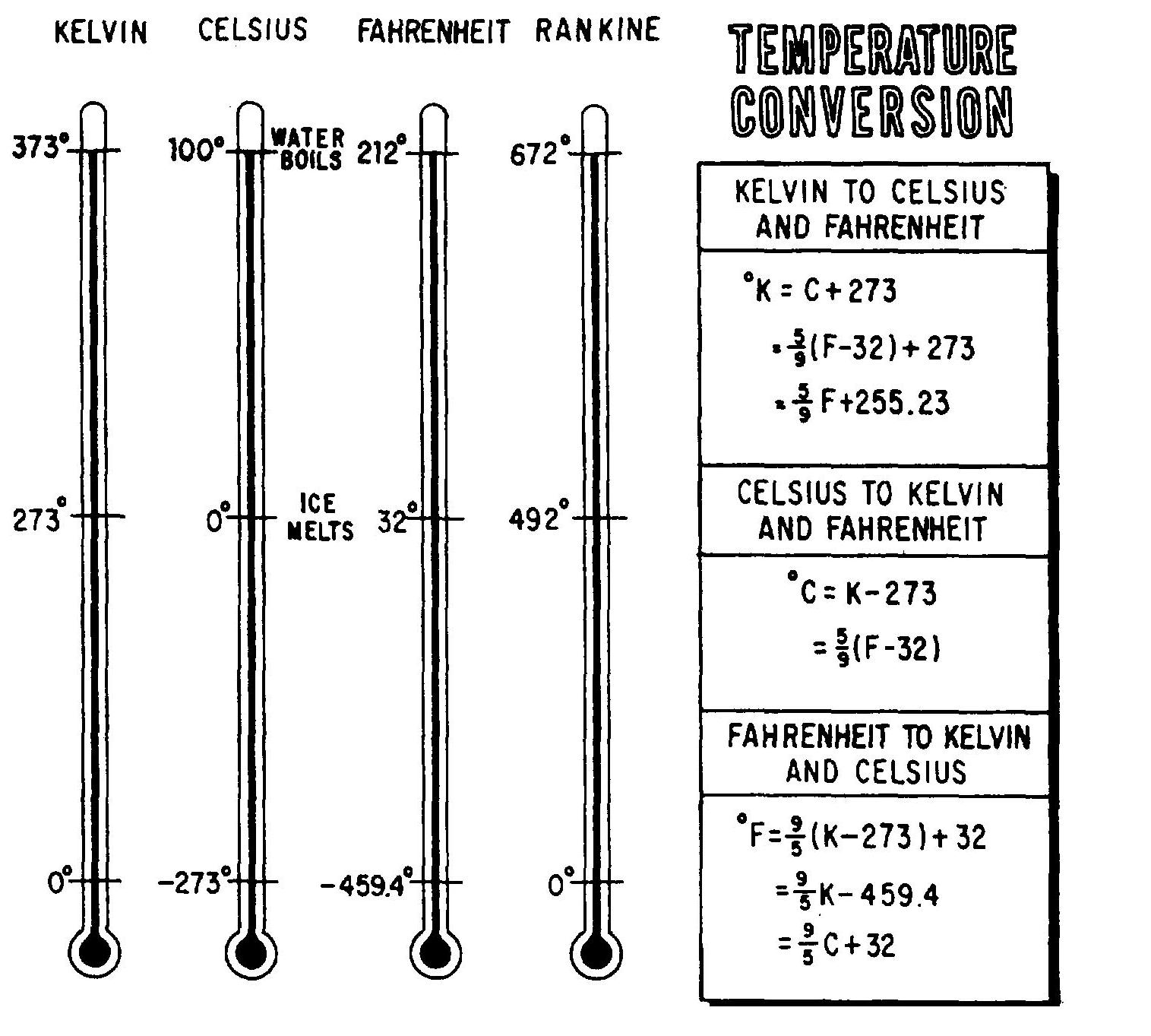 35 Temperature Conversion Worksheet Kelvin Celsius