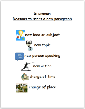 grammar chart for remembering reasons to start a new paragraph