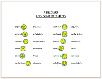 chart with Spanish words for emotions and pictures of faces