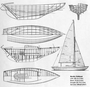Folkboat-plans