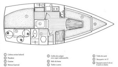 plans eolia 25