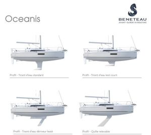 coupes oceanis 30.1