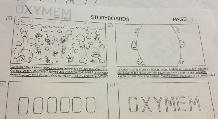Storyboard Level