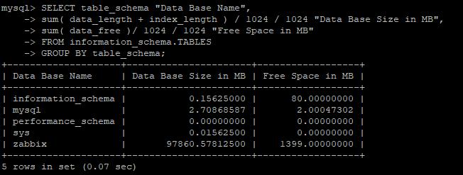 MYSQL DB SIZE COMMAND