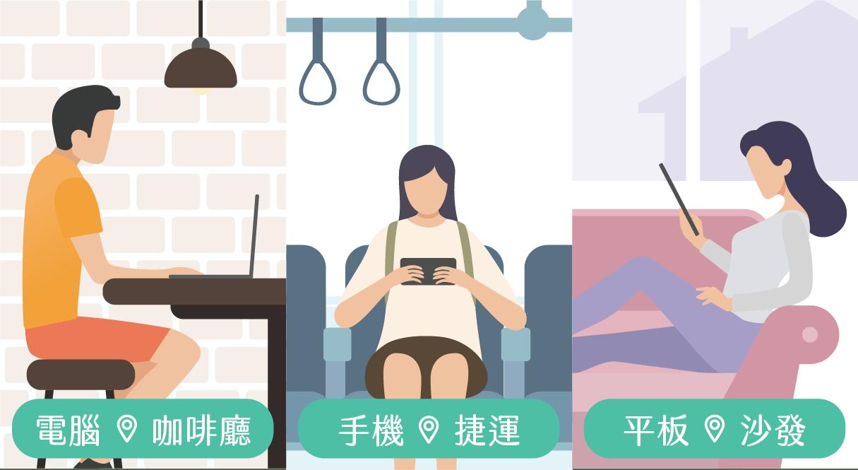 想用手機、平板、電腦閱讀都可以,隨時隨地都能學習