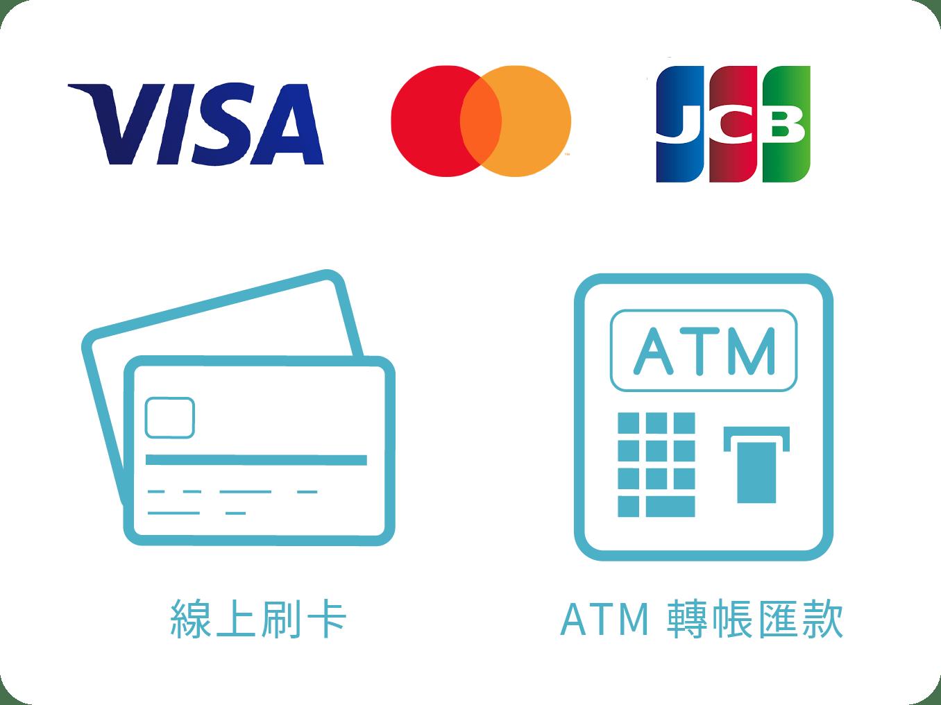 可以使用線上刷卡或 ATM 轉帳匯款