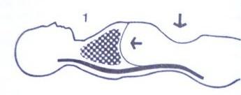 respiration abdominale expiration