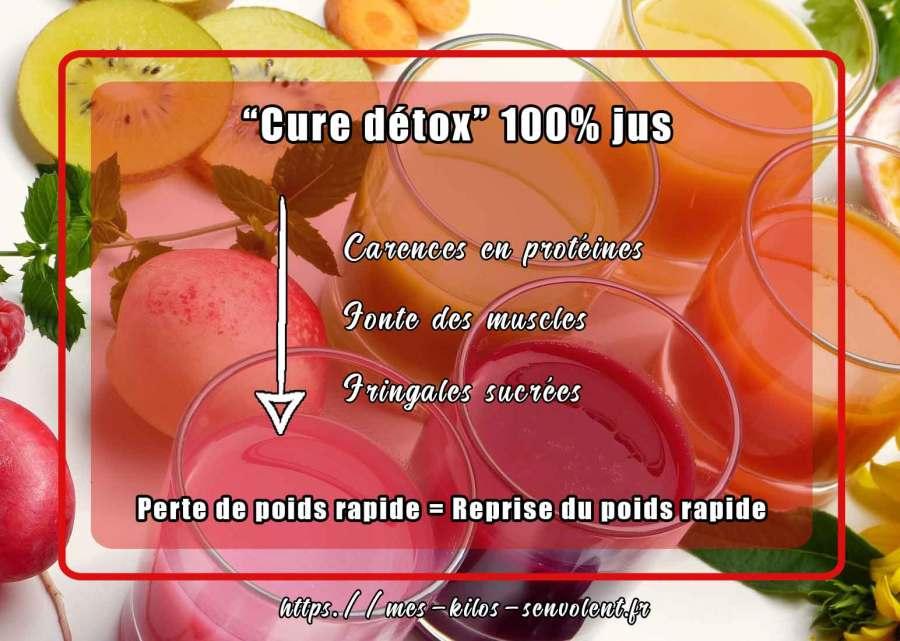 cure detox de jus de legumes pour mincir