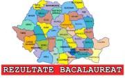 Examenul de Bacalaureat, promovat de 58,41% dintre candidații covăsneni