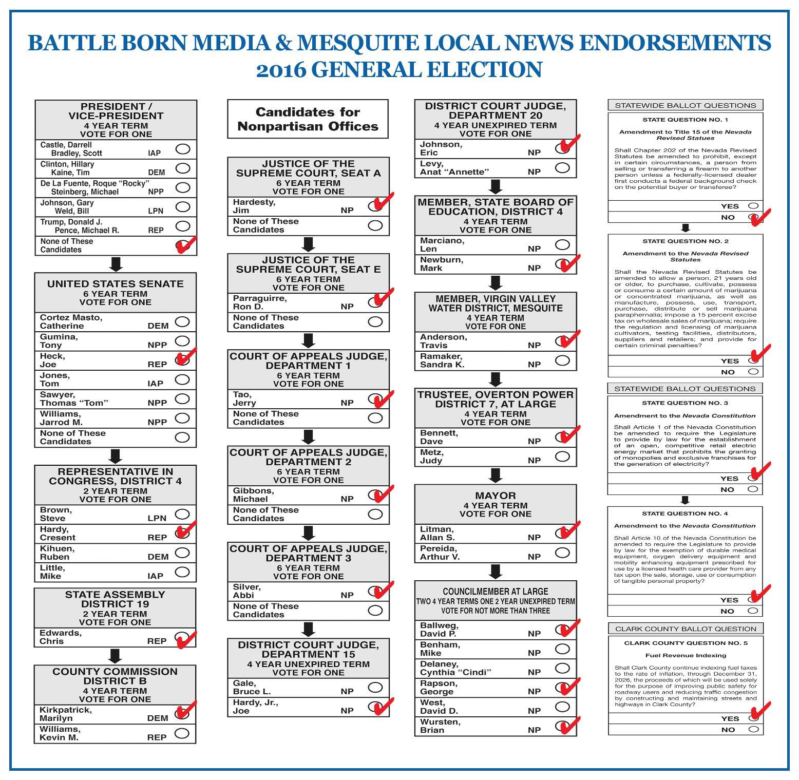 house-ballot_10-20-20-page-001