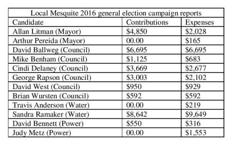 c-e-report-chart-in-pdf-page-001