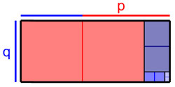 Continued_fraction_of_square_root_of_2