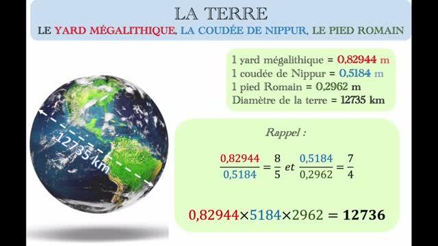 la-terre-et-les-3-unitecc81s_mov_dvd.original