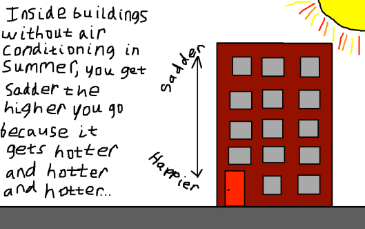 Un-air-conditioned Building in Summer