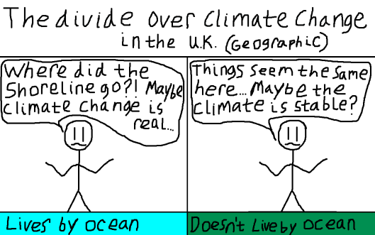 Climate Change Perceptions in the UK