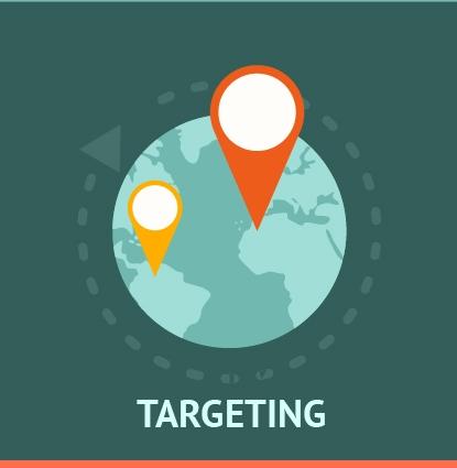 Social Media, Video Marketing,, Content Marketing