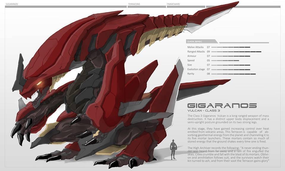 Gigaranos - Version Frame Wars