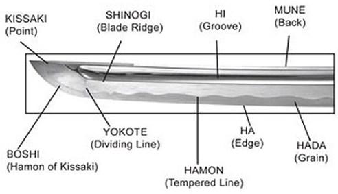 katana_parts_blade