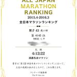 ランネットの全日本マラソンランキングは、年齢別で何位かわかる!
