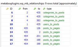 relationship database