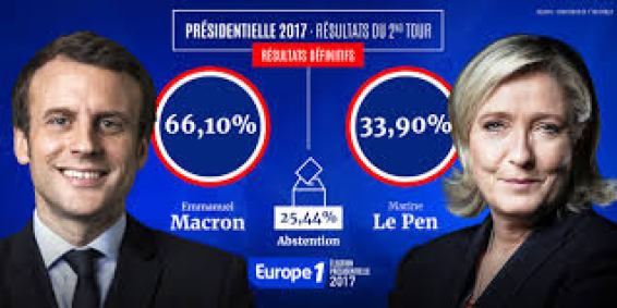 Présidentielle / résultats définitifs du second tour : Emmanuel Macron  66,10% et Marine Le Pen 33,90%