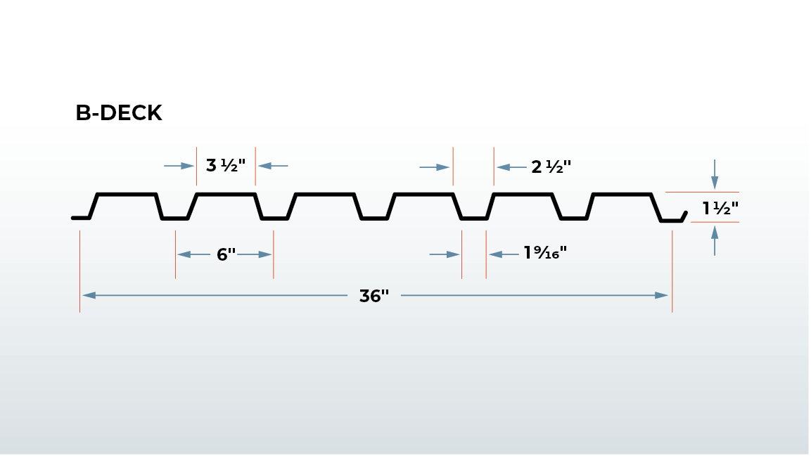 B-deck profile illustratration