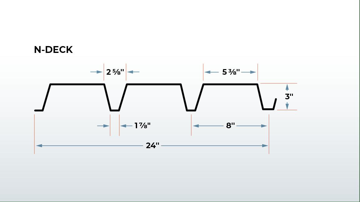N-deck profile illustration