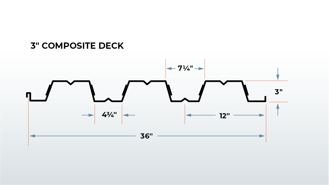 three inch composite deck profile illustration