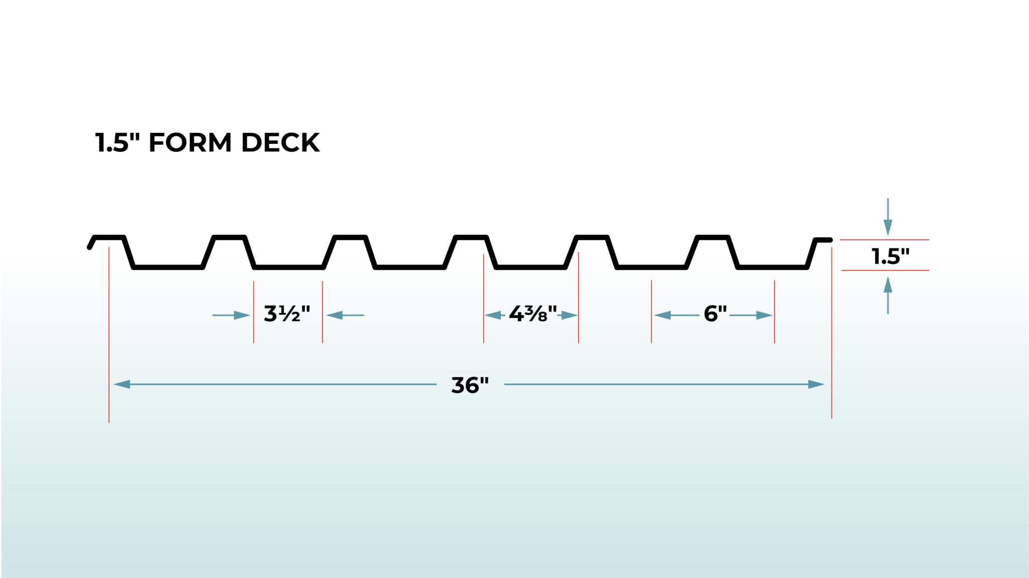 Form 1.5 inch deck