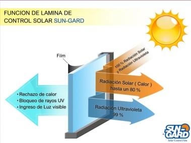 Laminado solar