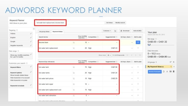 Google Adwords for Small Business - Slide18