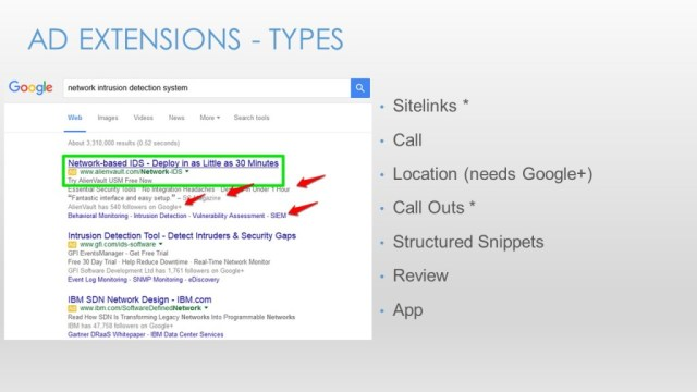 Google Adwords for Small Business - Slide31