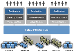 Image_Solutions_Virtualization