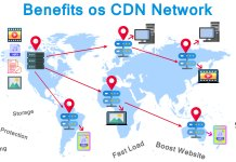 CDN Speed Up Website Help SEO