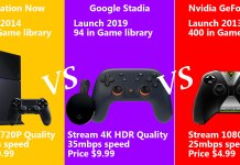 PlayStation Now VS Google Stadia VS Nvidia GeForce