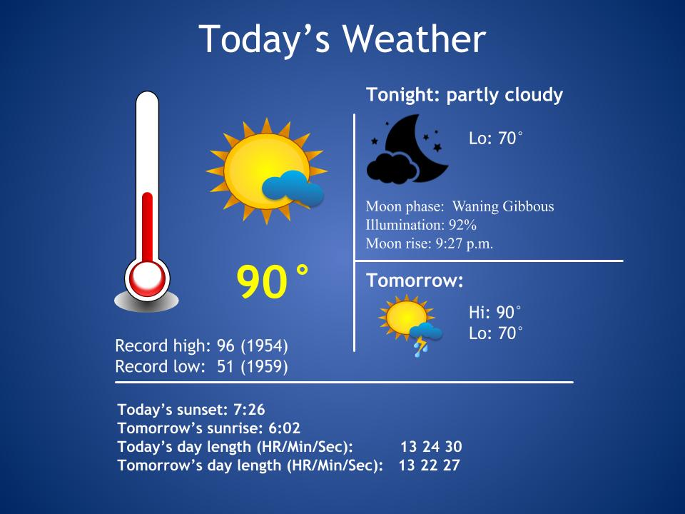 Forecast_Template (31)