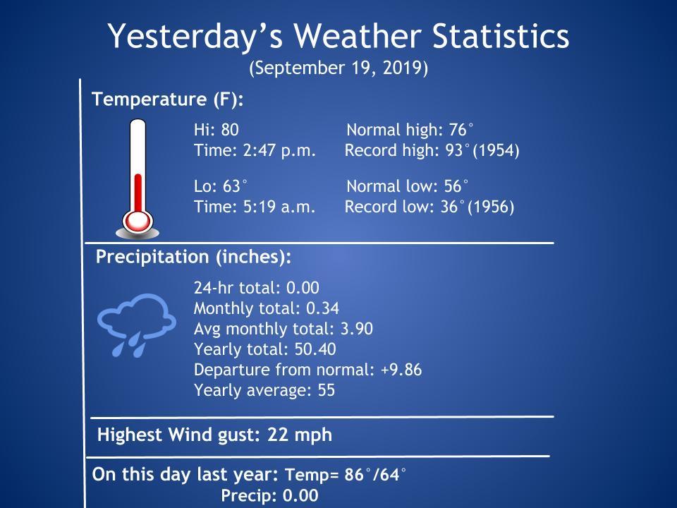 Forecast_Template (62)