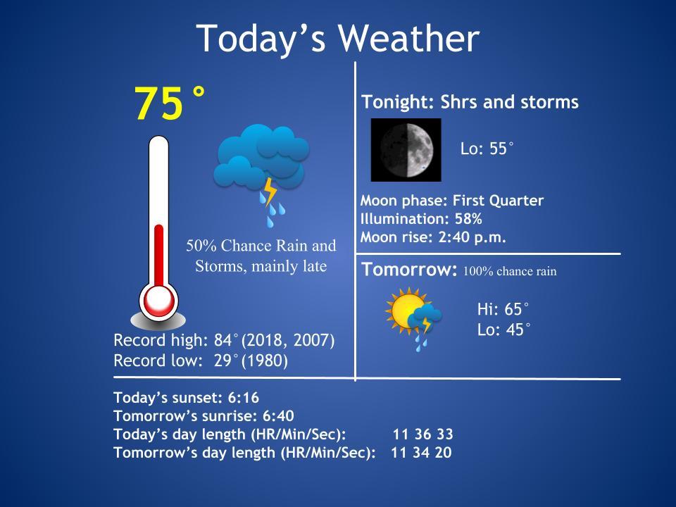 Forecast_Template (75)